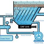 شناورسازی به کمک هوای فشرده